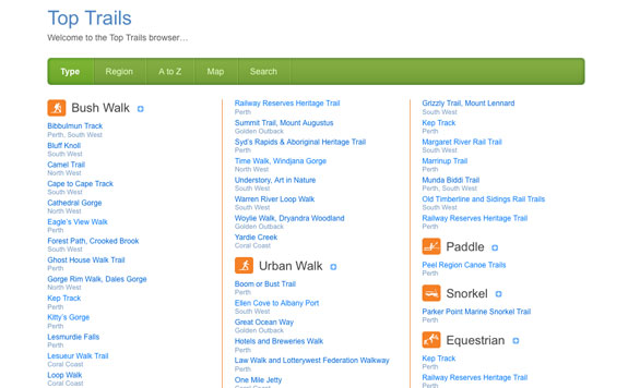 Top Trails Browser (view by Type)